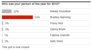 bradley-manning-the-guardian-person-of-the-year-2012