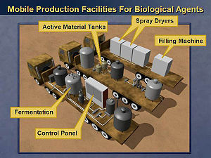 Powell_UN_Iraq_presentation,_alleged_Mobile_Production_Facilities